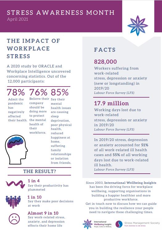 stress.org.uk's Stress Awareness Sheet